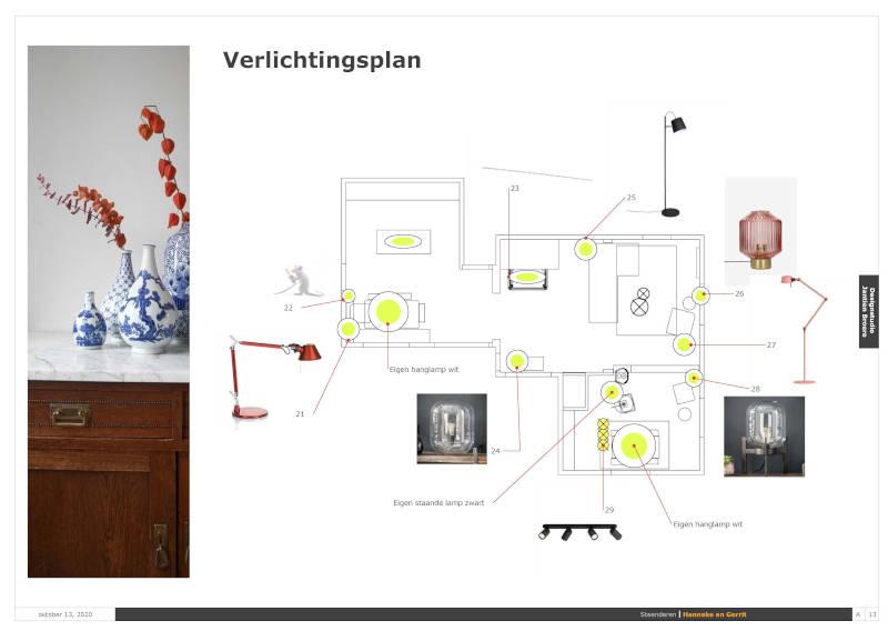 Lichtplan voor woonboerderij interieurontwerp Achterhoek