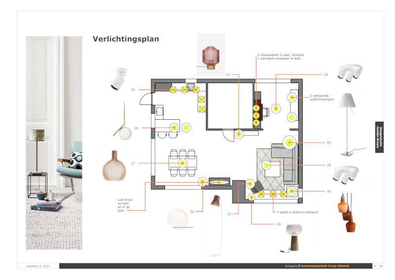 Verlichtingsplan voor interieuradvies Dinxperlo